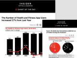 Raport Insider - e commerce